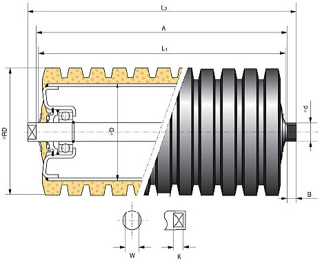 Impact Idler Structure